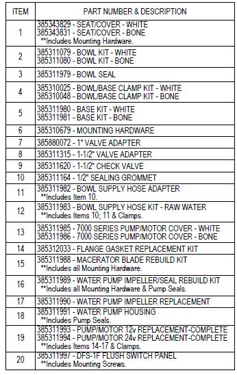 7160-parts-list.png
